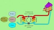 Теплові насоси повітря-вода